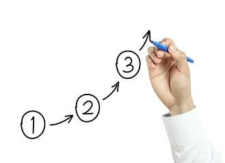 3_Reasons_to_Outsource_HR_and_Payroll_Services.jpg
